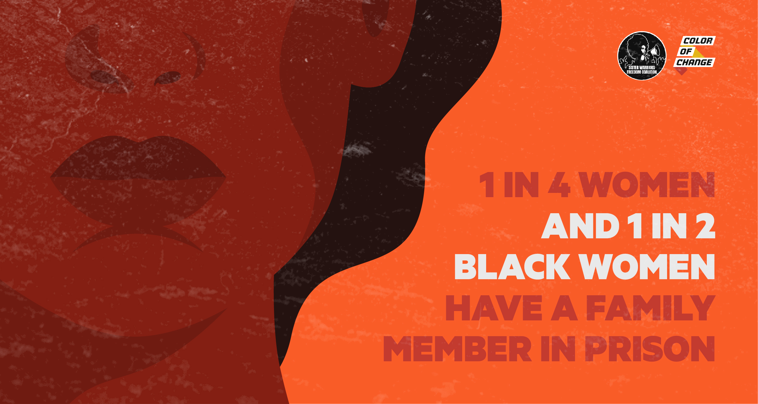 1 in 4 Women and 1 in 2 Black Women Have A Family Member in Prison